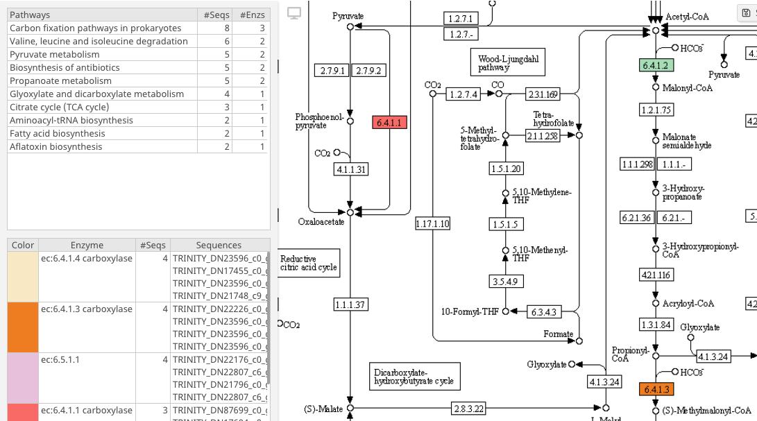 Omicsbox Apps | BioBam | Bioinformatics Made Easy
